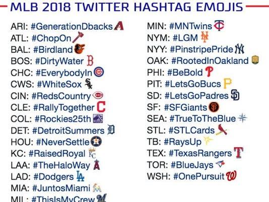 636577009063048177-hashtage-emojis-MLB-2018-1-590x516.jpg