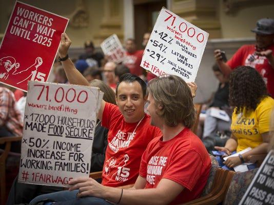 Minneapolis Minimum Wage