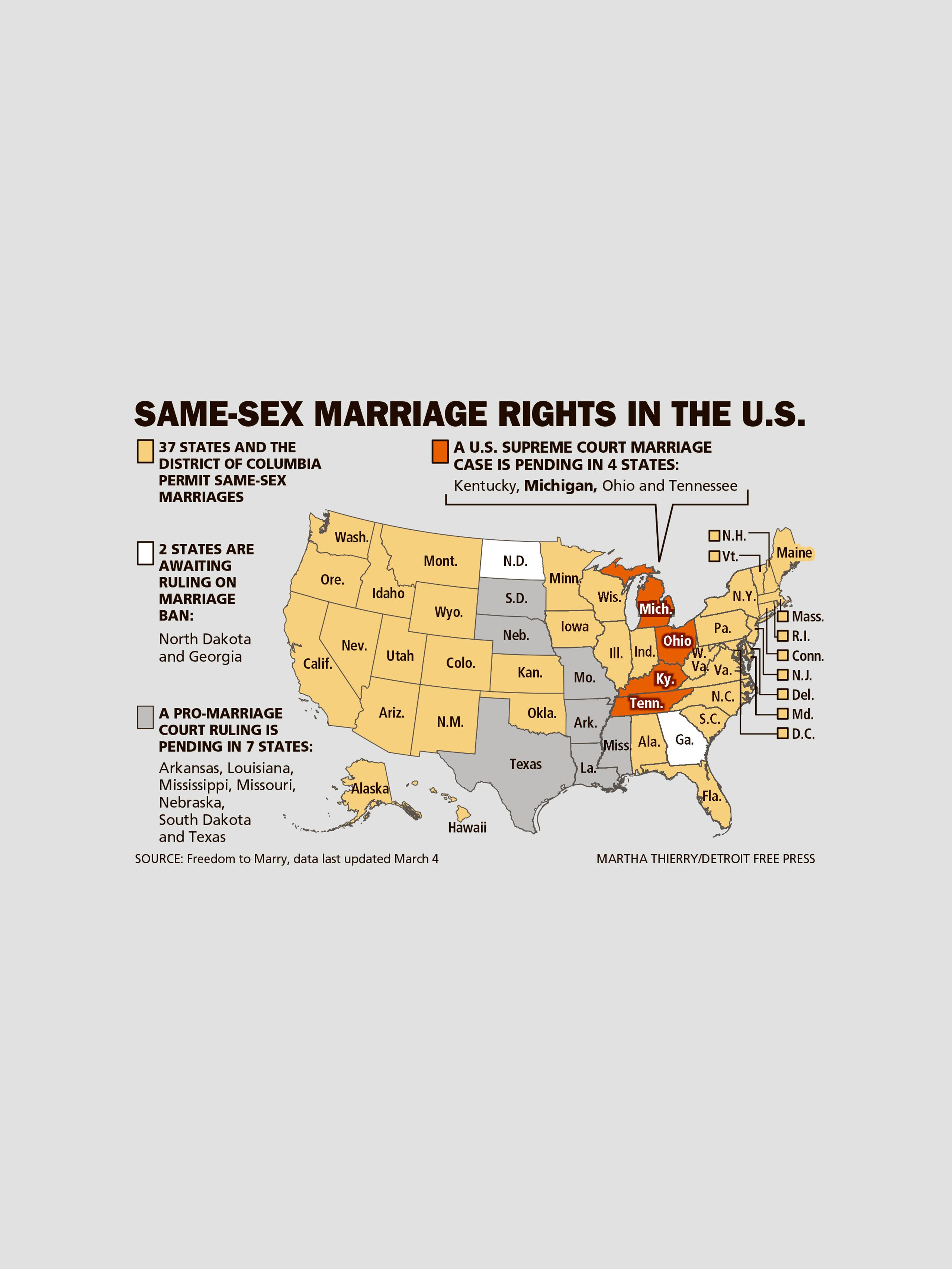 Gay marriage massachusets
