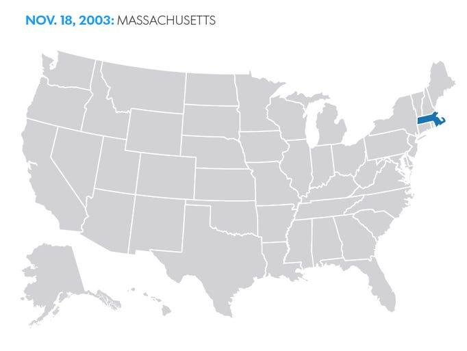 Massachusetts Supreme Court legalizes same-sex marriage