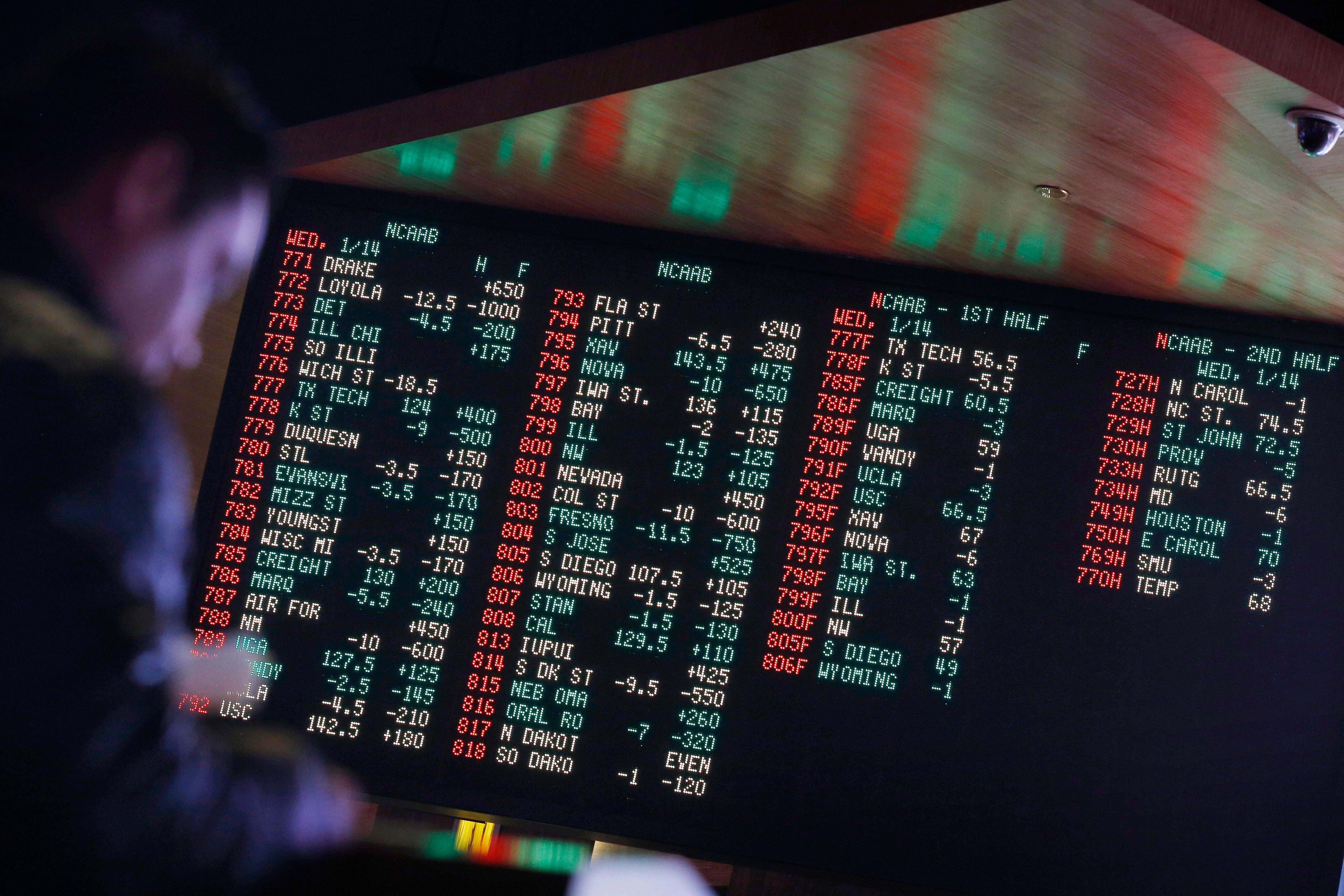Ohio gambling bill procter and gamble videos