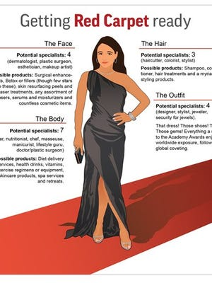 Graphic illustration shows what it takes for celebrities to get ready carpet ready for their big awards night.