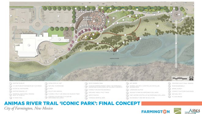 """A graphic created by Sites Southwest lays out the final concept for an """"iconic"""" park being planned adjacent to the Farmington Museum at Gateway Park."""