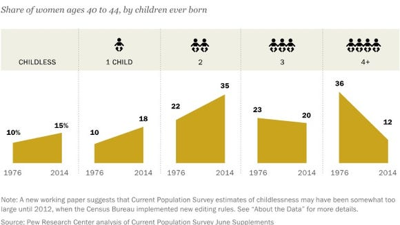 Photo Credit: Pew Research Center