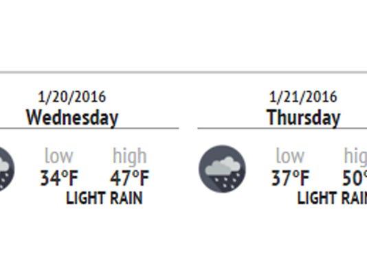 jan+17+forecast.jpg