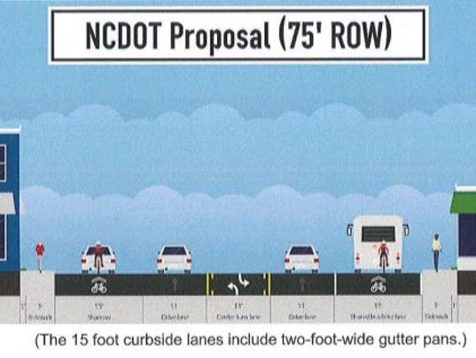 636542211148450074-NCDOT-Proposal-75-ROW-.JPG