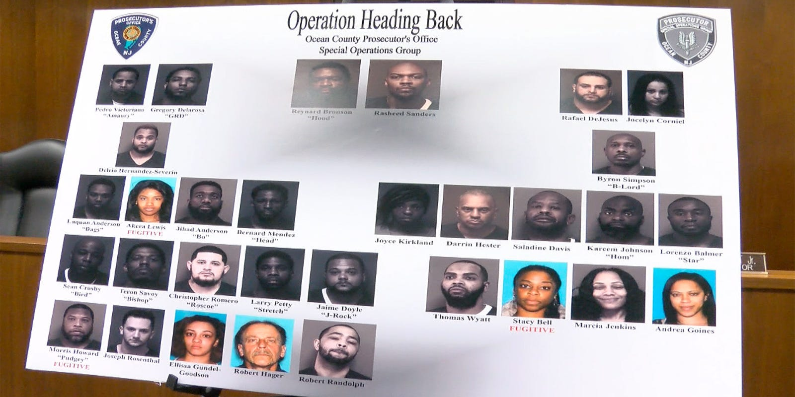 NJ drug bust: Who was charged in Operation Heading Back?