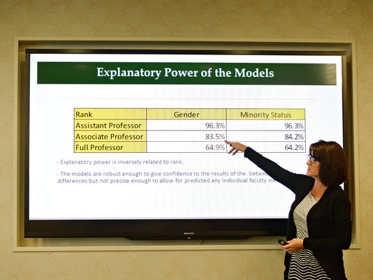 Colorado State University reports it has closed pay inequity
