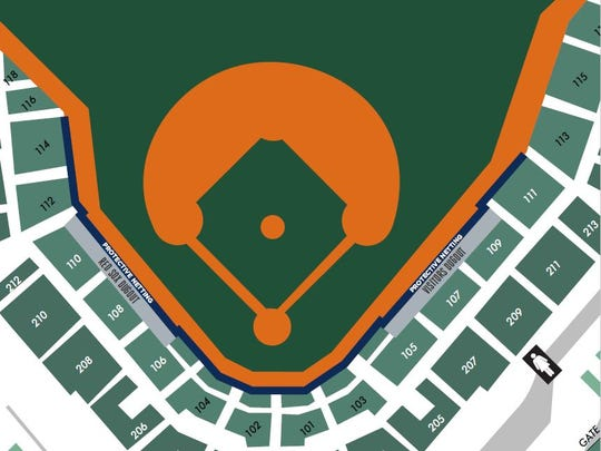 Nets being added to JetBlue Park to cover fans seated along the infield.
