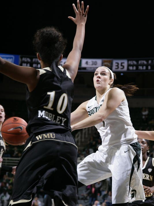 Western Michigan at Michigan State Women's Basketball