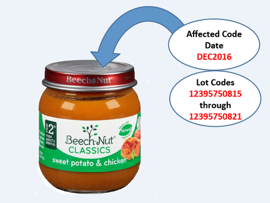 Beech Nut Baby Food Expiration Date