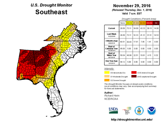 A 2016 heat map showing one year of drought conditions in the southeast United States.