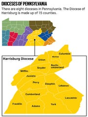 Dioceses of Pennsylvania