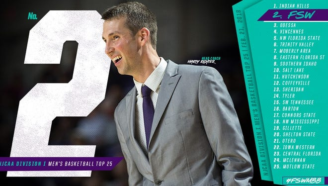 FSW men's basketball ranking