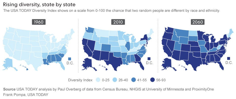 The Changing Face of America Diversity reshapes nation