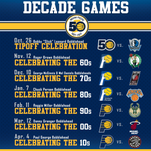 Pacers legends to get bobblehead treatment
