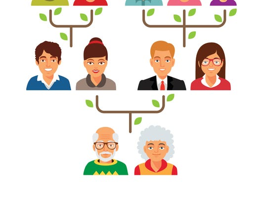Family genealogy tree diagram chart
