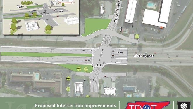 Construction is set to begin at the U.S. 45 Bypass at the intersection of Casey Jones Lane and Carriage House Drive.