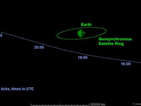 asteroid-close-to-earth.jpg