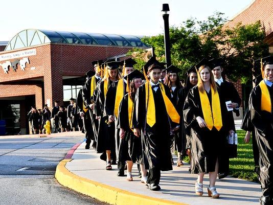 South Western Graduation