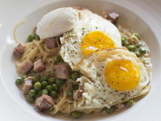 Where To Find Easter Brunch In Northern Colorado