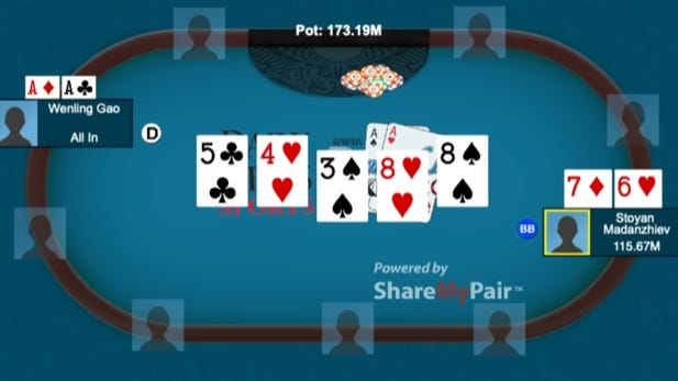 The hand that Wenling Gao lost even though she had pocket aces in the 2020 WSOP Online Main Event on GGPoker.com.