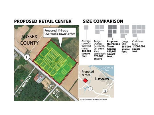 Proposed retail center