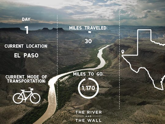 """The 1,200-mile journey for the documentary """"The River"""