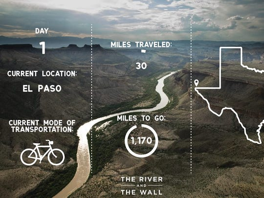 "The 1,200-mile journey for the documentary ""The River"