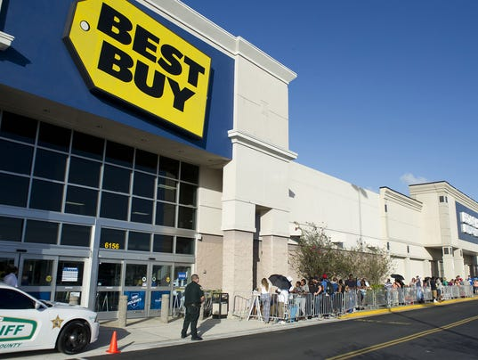 Best buy financing options