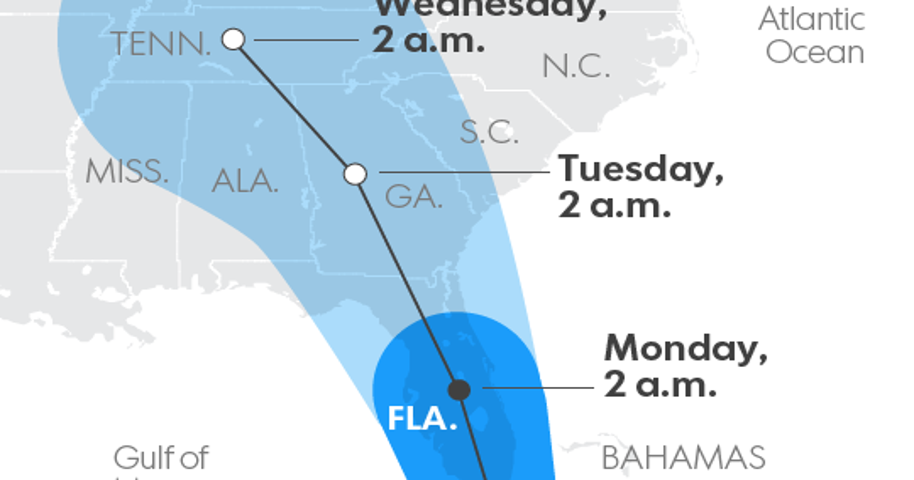 Hurricane Irma s track through center of Florida is unusual