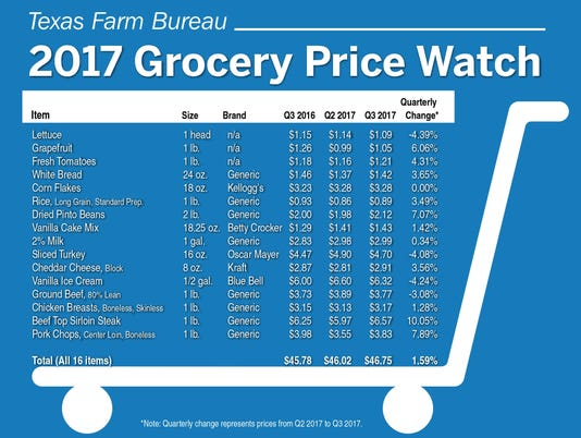 grocery-prices.jpg