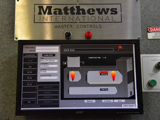 A control panel shows the working temperatures of the