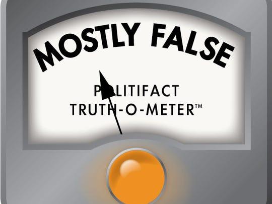 Mostly false Politifact ruling