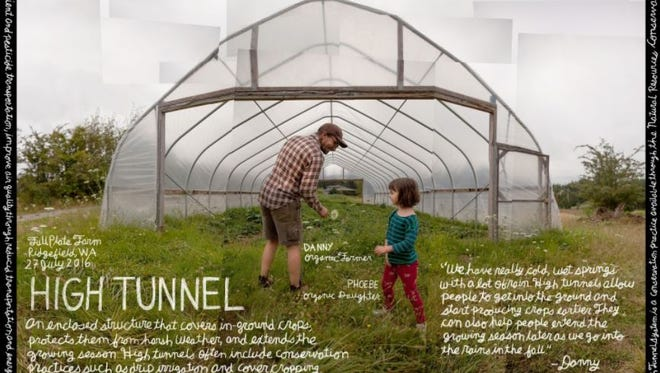 Across the U.S., farmers are discovering the benefits of high tunnels.