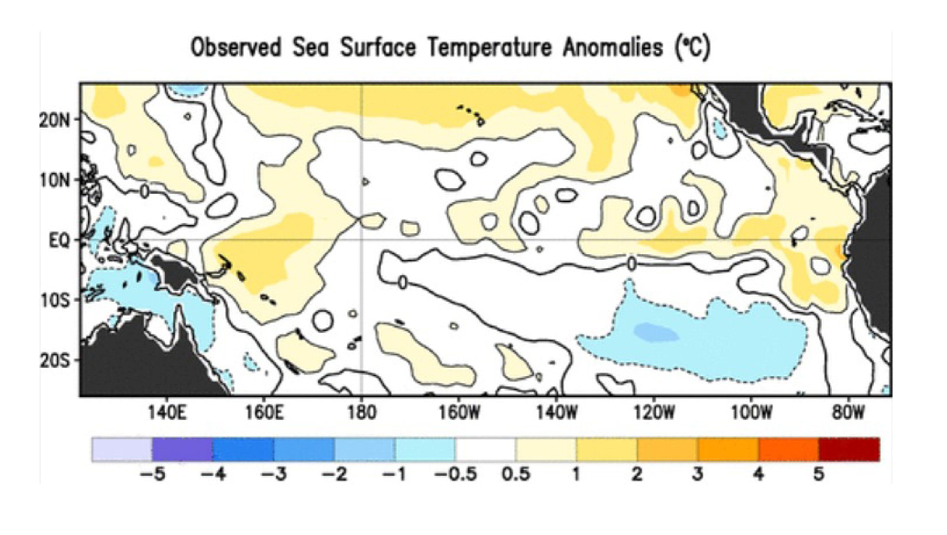 Long-forecast El Nino still in the bullpen