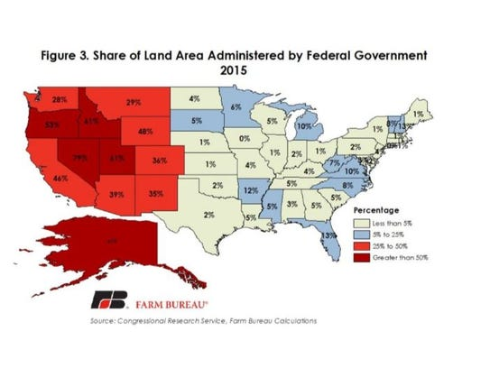 Share of land area administered by federal government.