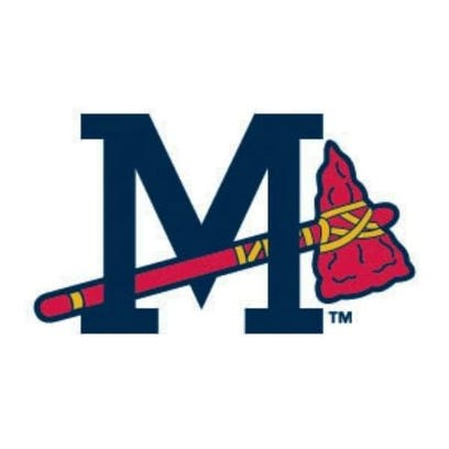 M-Braves logo