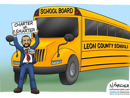 Charter isn't smarter