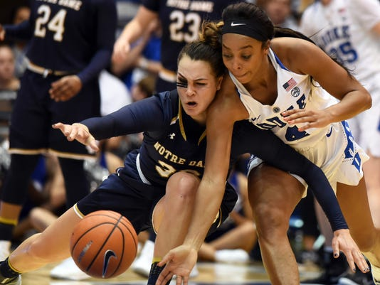NCAA Womens Basketball: Notre Dame at Duke