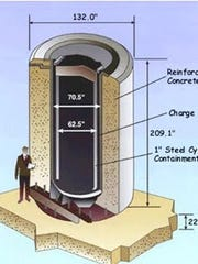 Radioactive waste generated by the Oyster Creek power plant is stored in vertical dry casks, where the spent fuel rods are encased in concrete.