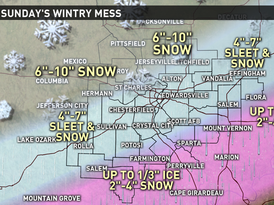major winter storm aiming for st louis sunday significant winter storm