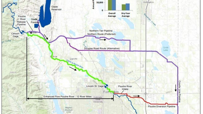 This map shows the conveyance plan for the Northern Integrated Supply Project, or NISP, around Fort Collins.