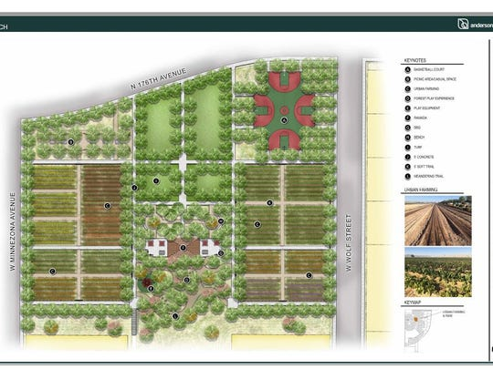 Plans for the Abel Ranch development in Goodyearinclude