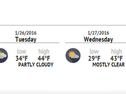 jan+24+forecast.jpg