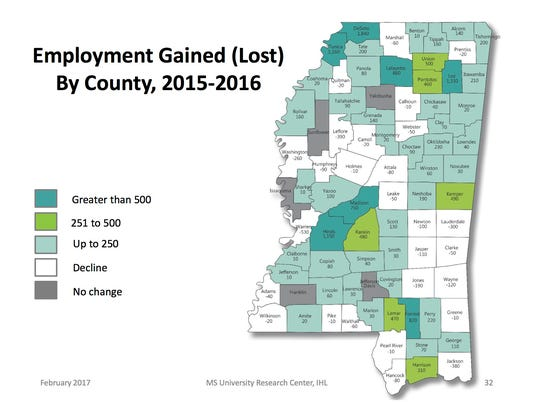Mississippi jobs gained lost