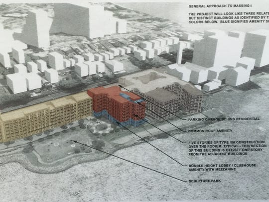 Artist's rendering for the Palisades Point development on the Yonkers waterfront. Environmental cleanup at the site is completed.