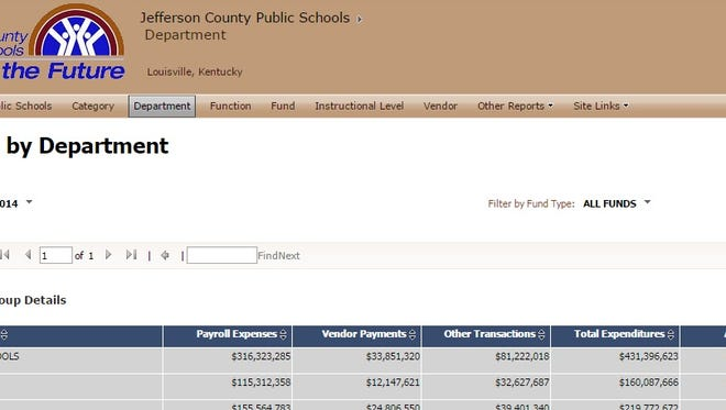 JCPS financial transparency website