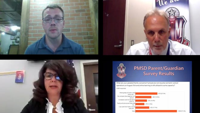 From top left: Newly-minted Pocono Mountain West principal Michael Jones and Board President Rusty Johnson listen as District Superintendent Elizabeth Robison (bottom left) addresses attendees of the public Pocono Mountain School District School Board meeting held via Zoom on Wednesday, July 15, 2020. The district unveiled the results of a survey regarding parents' experience during the COVID-19 pandemic-induced learn from home program.