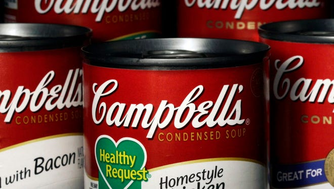 Campbell Soup has held up well in the market meltdown -- maybe too well.